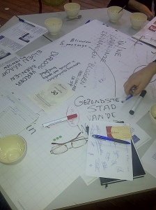 Ideeën worden geopperd en in het midden weergegeven