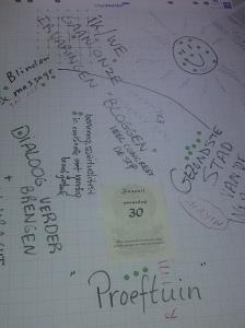 Met groene stippen konden voor onszelf een aantal ideeën naar boven halen