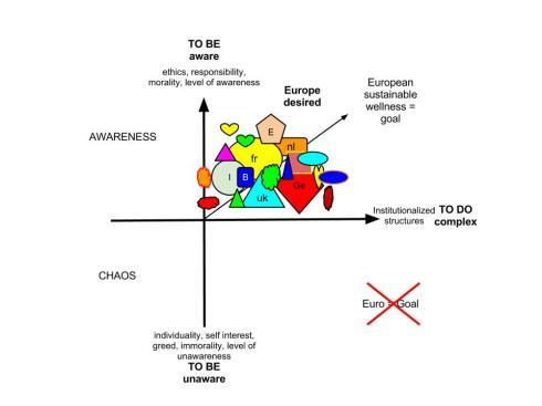 De wenselijke situatie in Europa