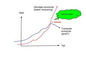 De gevolgen economie overtreft de primaire economie
