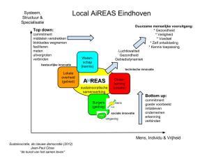 """AiREAS is gericht op de """"gezonde stad""""die door burger ondernemerschap wordt gerealiseerd, ongeacht de professionele functie van de burger"""