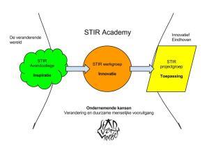 Structuur STIR Academy