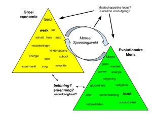 Waar leggen we de maatschappelijke focus?