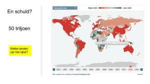 Schulden situatie in de wereld