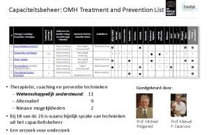 Therapieën die er toe doen (onderzoek Eugen Oetringer)
