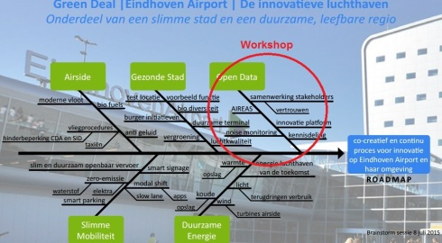 Visgraat airport workshop