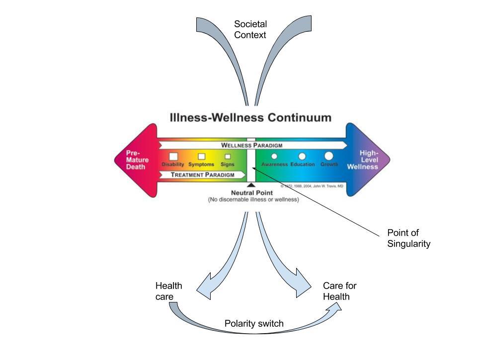 polarity-change-care-2