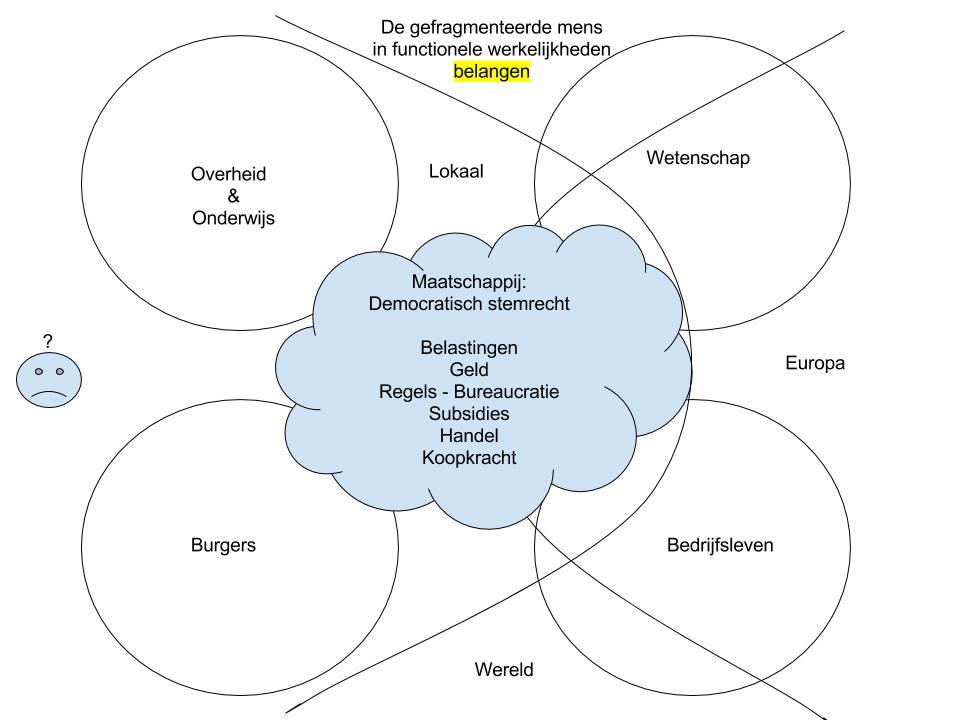 Sustainocratie 0 (2).jpg