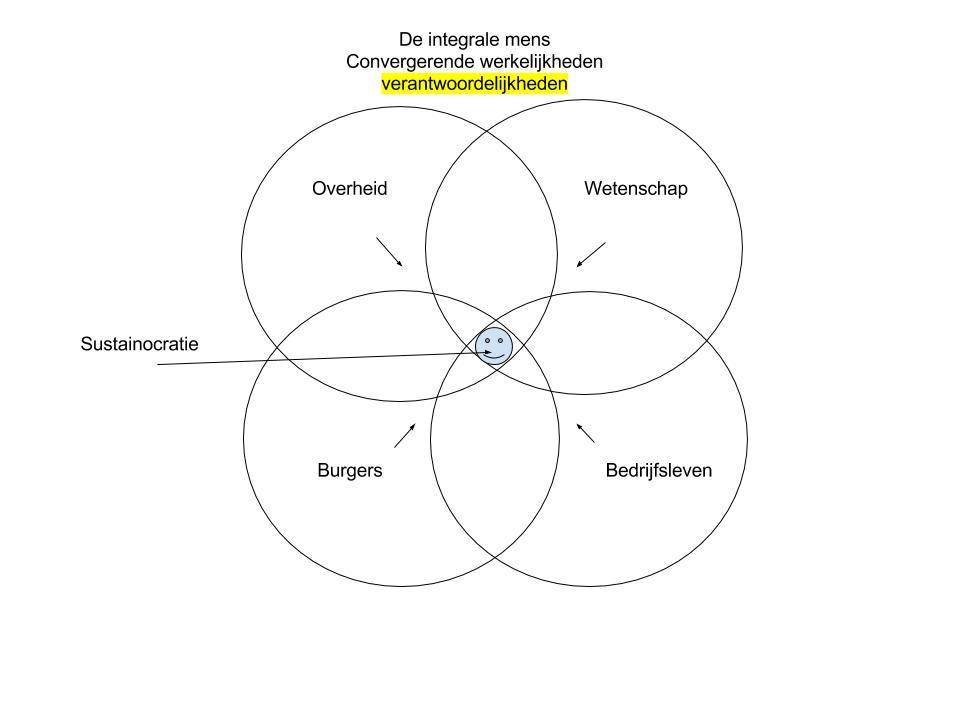 Sustainocratie (5).jpg