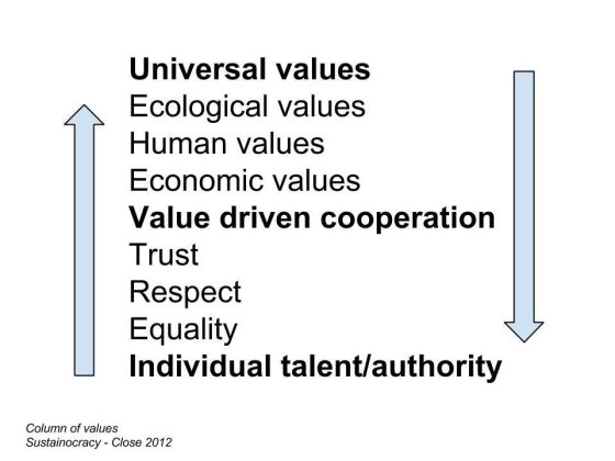 column-of-values1069397760746935511.jpg